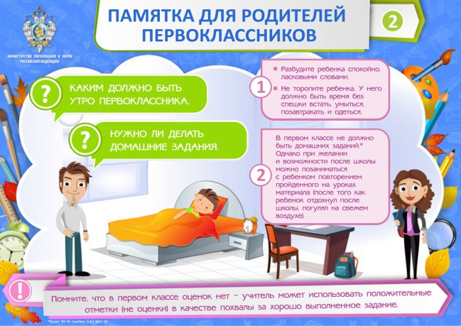 plakaty A4 1 10 1 класс 2