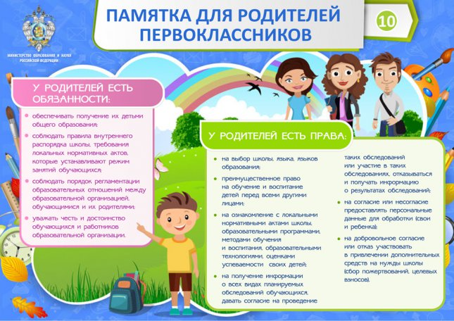 plakaty A4 1 10 1 класс 10